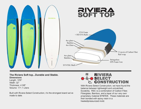 Riviera select-softtop-construction